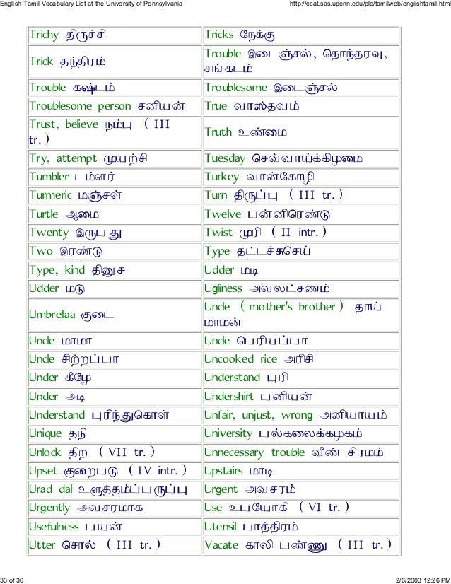 tamil brahmin relationship names