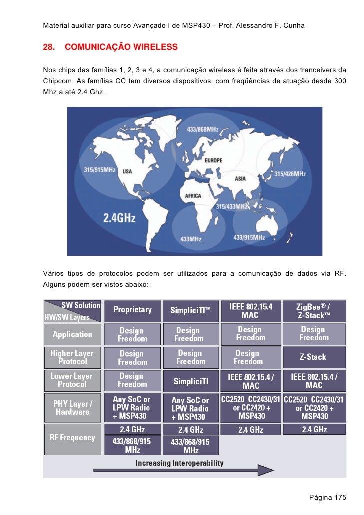 Material auxiliar para curso Avançado I de MSP430 – Prof. Alessandro F. Cunha  28.   COMUNICAÇÃO WIRELESS  Nos chips das f...