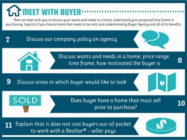175+ Tips Why Buyers Should Use a Realtor® Slide 3