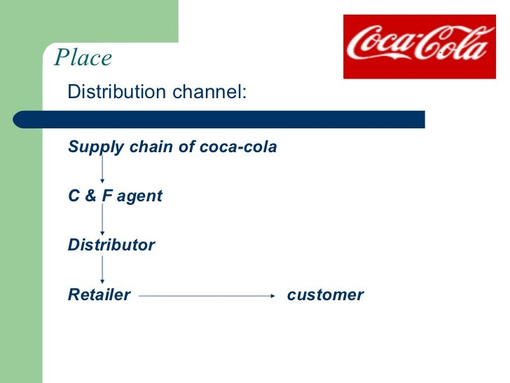 marketing initiatives coca cola india This report provides information about coca-cola's marketing strategy and   whereas coke zero and thums up (available in india) has a stronger taste and is .