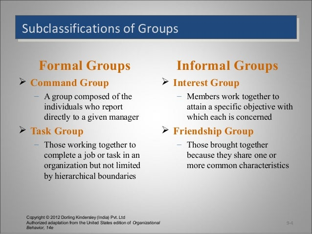 characteristics of group and group behavior Suggested citation:5 teamwork behaviornational research council 2015 measuring human capabilities: an agenda for basic research on the assessment of individual and group performance potential for military accession.
