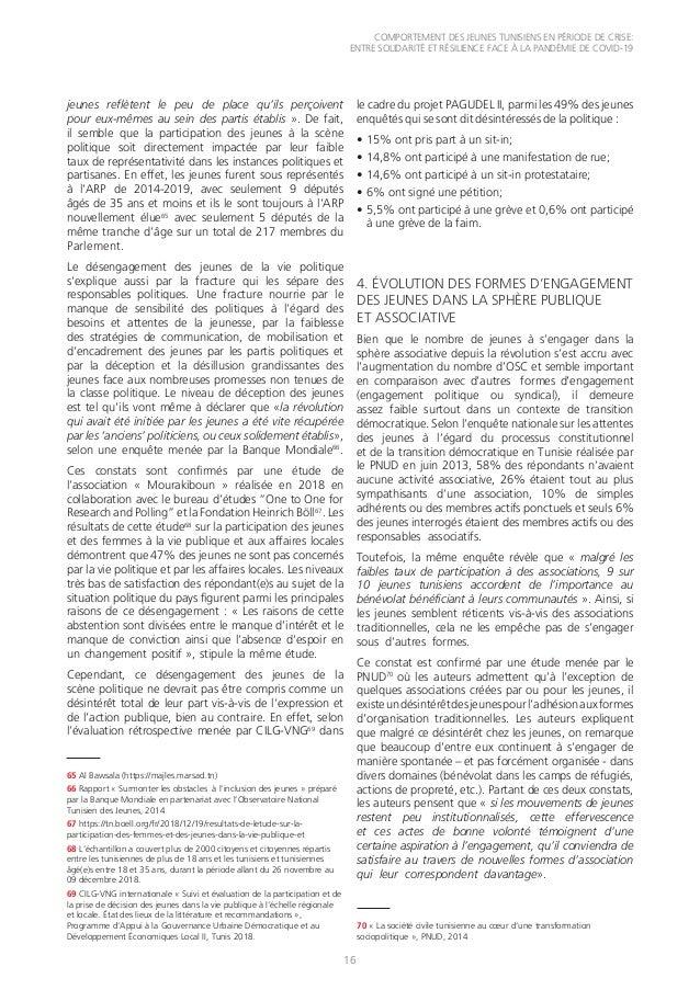 COMPORTEMENT DES JEUNES TUNISIENS EN PÉRIODE DE CRISE: ENTRE SOLIDARITÉ ET RÉSILIENCE FACE À LA PANDÉMIE DE COVID-19 16 je...