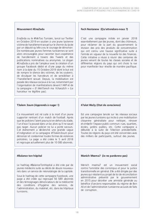COMPORTEMENT DES JEUNES TUNISIENS EN PÉRIODE DE CRISE: ENTRE SOLIDARITÉ ET RÉSILIENCE FACE À LA PANDÉMIE DE COVID-19 18 Mo...