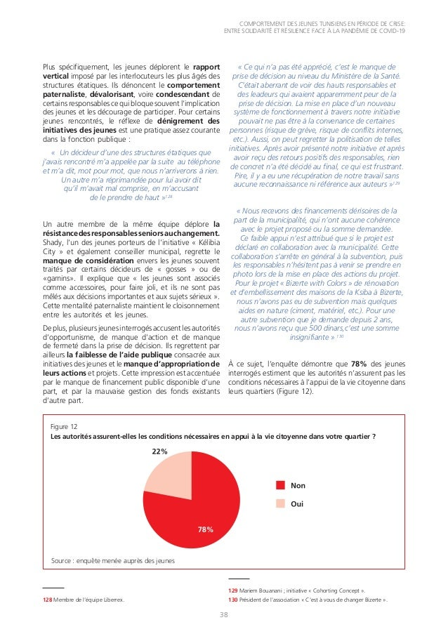 Comportement des jeunes tunisiens en période de crise : Entre solidarité et résilience face à la pandémie de COVID-19