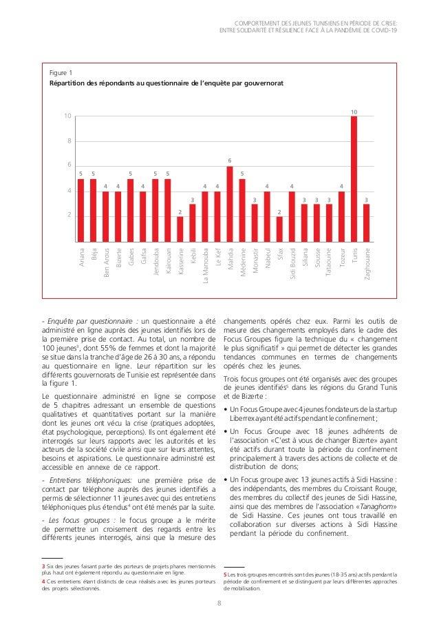 COMPORTEMENT DES JEUNES TUNISIENS EN PÉRIODE DE CRISE: ENTRE SOLIDARITÉ ET RÉSILIENCE FACE À LA PANDÉMIE DE COVID-19 8 - E...