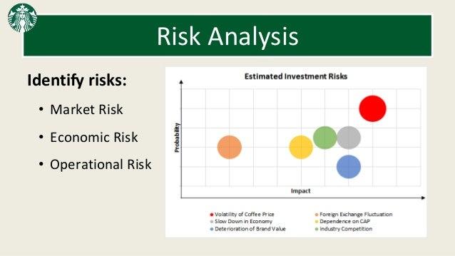 Starbucks Risk Assesment