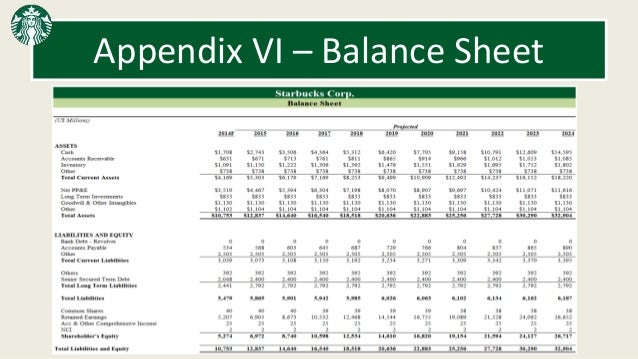 Starbucks Corporation (SBUX) Q3 2018 Earnings Conference Call Transcript