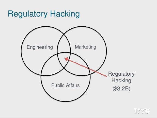1776 Regulatory Hacking
