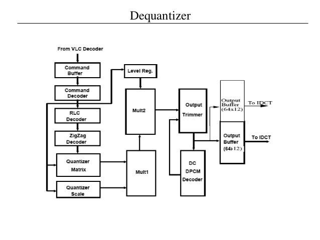 deblocking filter v2