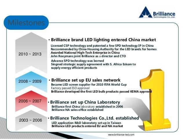brilliance company profile 2015