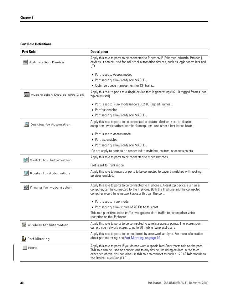 stratix 8000 8300 30 728?cb=1321835510 stratix 8000 8300 1783- ETAP Manual at et-consult.org