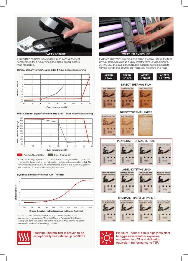 Platinum75PT600_TechnicalBrch_A4_18Sept2015_print