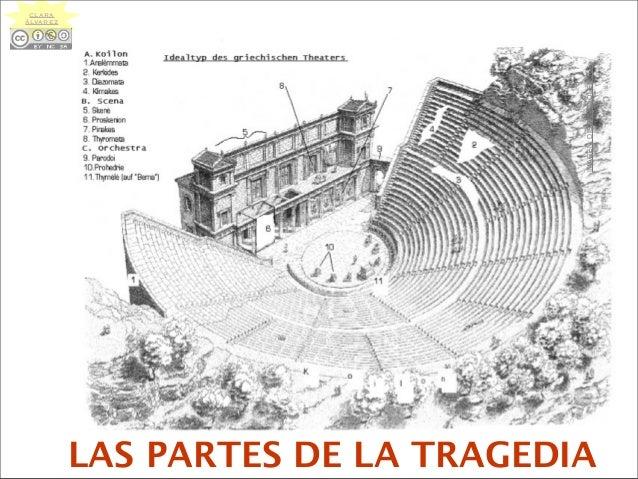 LAS PARTES DE LA TRAGEDIA IMAGEN:DISENANDOLENGUA CLARA ÁLVAREZ