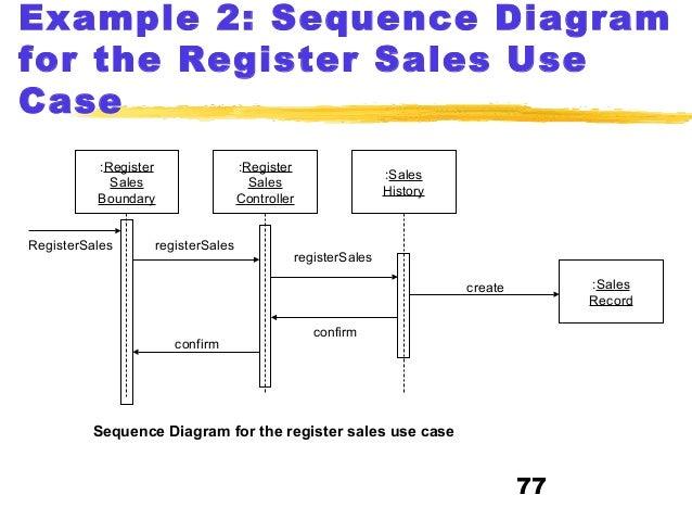 Uml123 copy showerror generatecin register 77 77 example 2 sequence diagram ccuart Gallery