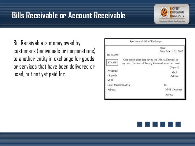 financial accounting – Bill Receivables