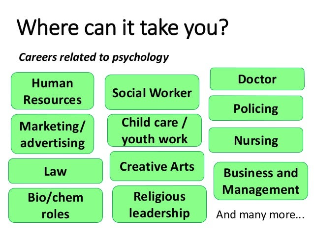Resourcd file psychologist research psychologist 9 careers related altavistaventures Gallery