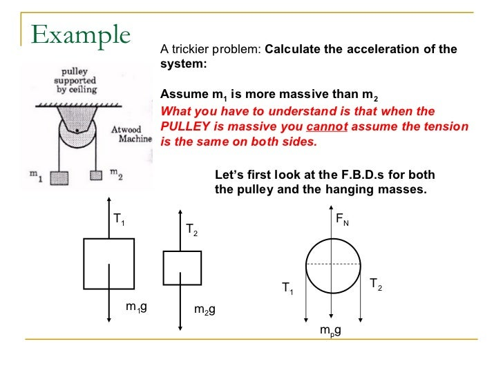 Multiple Pulley Tension Problems : Ap physics c rotational motion ii