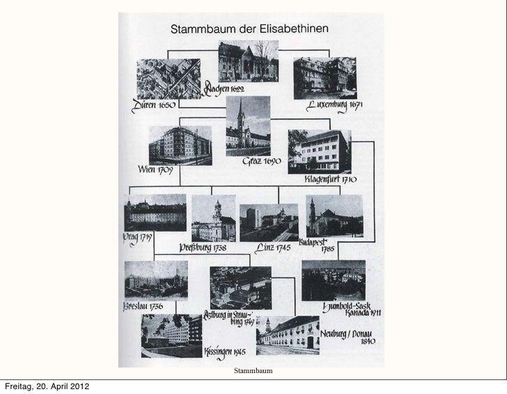 StammbaumFreitag, 20. April 2012