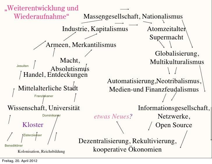 """""""Weiterentwicklung und   Wiederaufnahme""""      Massengesellschaft, Nationalismus                                           ..."""