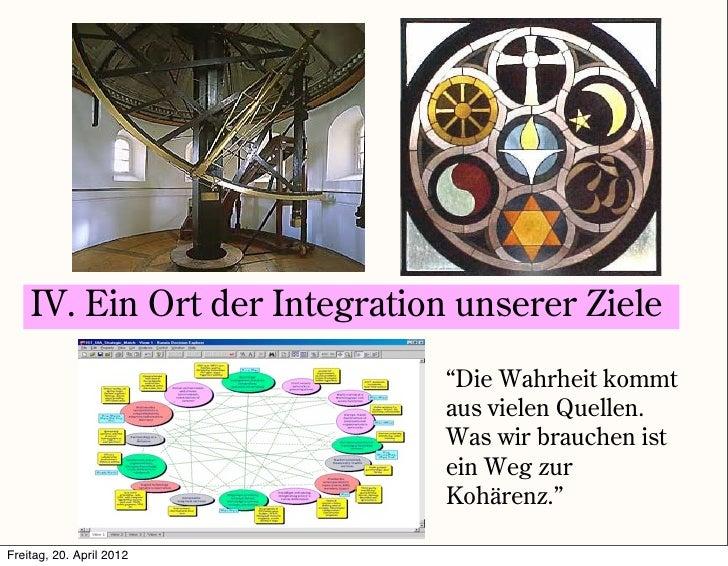 """IV. Ein Ort der Integration unserer Ziele                              """"Die Wahrheit kommt                              au..."""