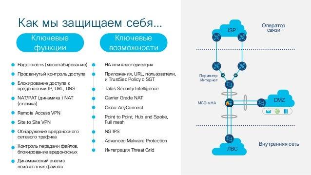 17 способов проникновения во внутреннюю сеть компании Slide 2