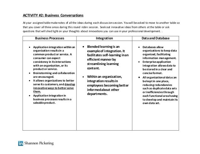 Enterprise mid term test synthesis workshop template 4 pronofoot35fo Choice Image