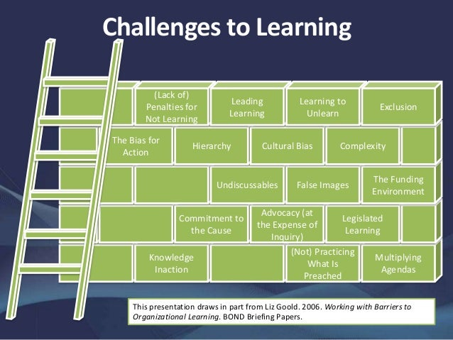 challenges in learning As i noted in my original quora response, each new generation of online courses further mediates these challenges from design, technology, and learner perspectives, making it easier to communicate, collaborate, and build learning communities online.