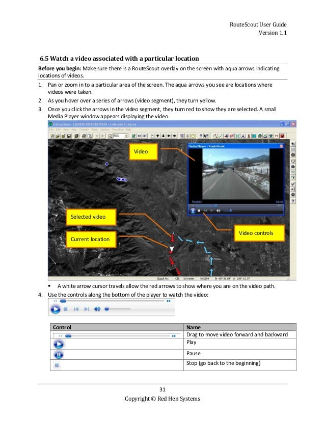 RouteScout User Guide Version 1.1 31 Copyright © Red Hen Systems 6.5 Watch a video associated with a particular location B...