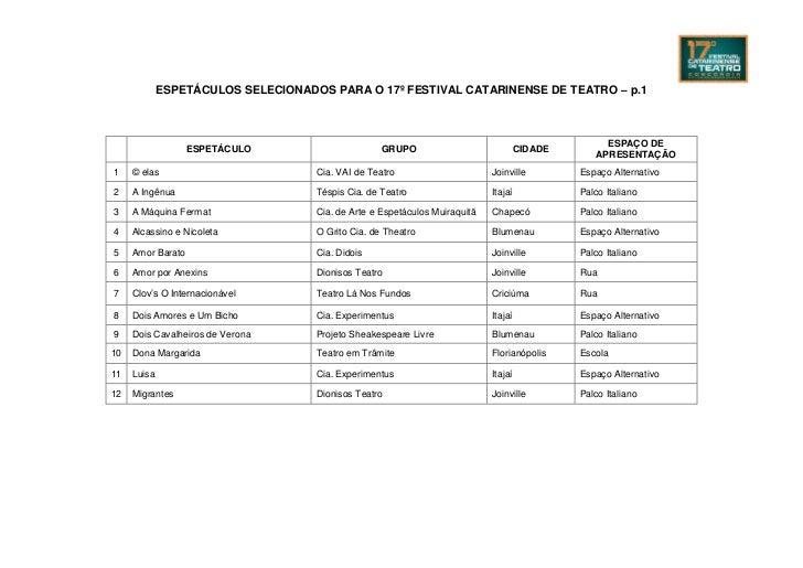 ESPETÁCULOS SELECIONADOS PARA O 17º FESTIVAL CATARINENSE DE TEATRO – p.1                                                  ...