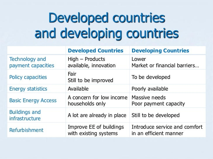 mncs impact labour standards developing countries While the mncs naturally look for new markets in other countries for expansion, growth and profits, it also helps the host countries in terms of economic growth with improved standards of living for their people along with the trained labour force, more employment, technology transfer and the development of local resources.