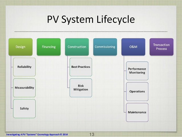 2014 Pv Reliability Operations Amp Maintenance Workshop A