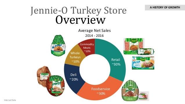 7 overview jennie o turkey