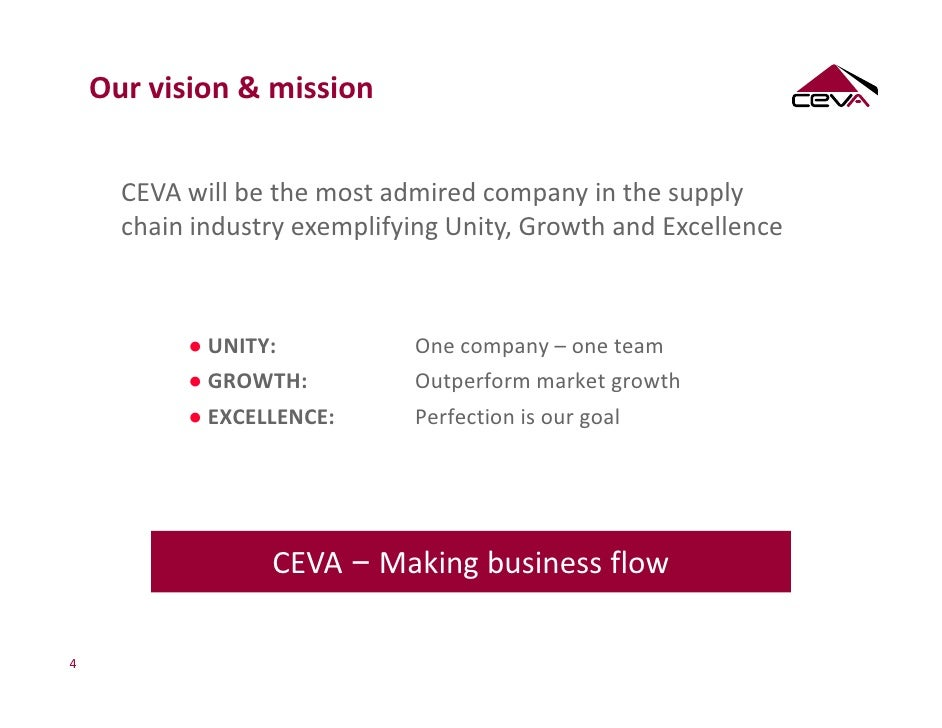 John Pattullo Ceva Logistics On How Supply Chain