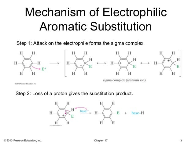 reaction mechanism of 2 4 6 tribromoaniline Chemical reaction and its mechanism:  take place in ortho and one para position to gives 2'4'6 tribromoaniline  organic and inorganic practical chemistry .