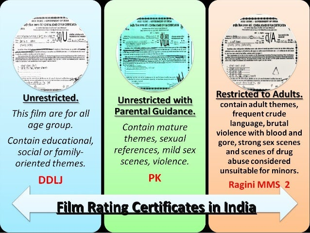 censor restrictions in indian cinema 2006-12-3 when the towel drops: sexuality, censorship and cinema  indian censor board was reported to have announced  argued for 'reasonable restrictions'.