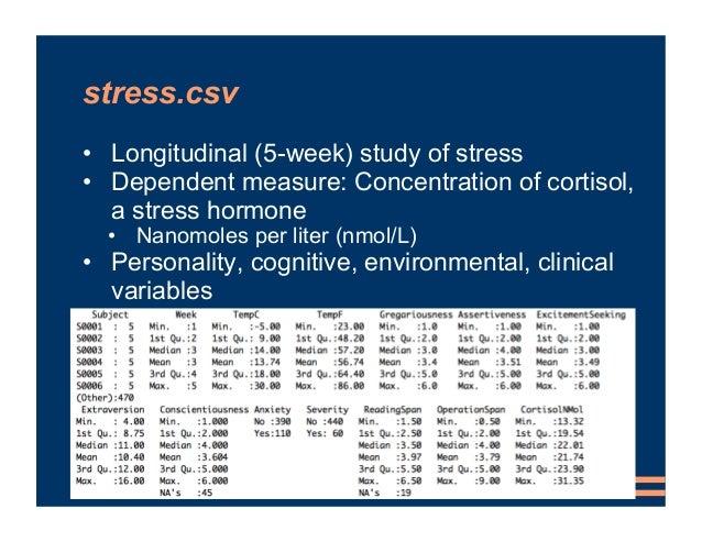 • Longitudinal (5-week) study of stress • Dependent measure: Concentration of cortisol, a stress hormone • Nanomoles per l...