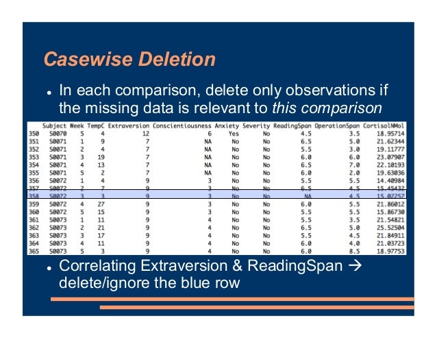 ! In each comparison, delete only observations if the missing data is relevant to this comparison ! Correlating Extraversi...