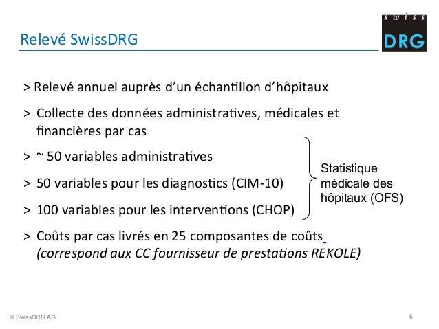 © SwissDRG SA 5 >  Relevé  annuel  auprès  d'un  échanDllon  d'hôpitaux   >   Collecte  des  données ...