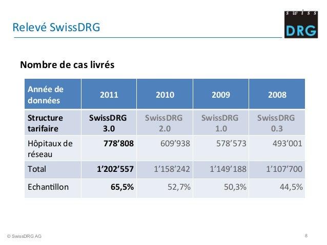 Année  de   données   2011   2010   2009   2008   Structure     tarifaire   SwissDRG   3.0   Swiss...