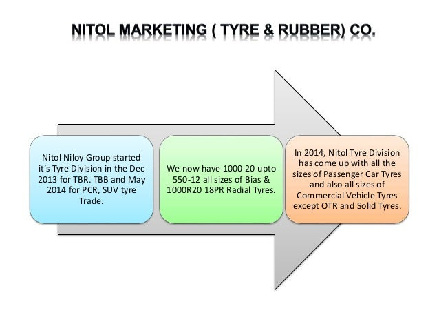 Nitol Niloy Group started it's Tyre Division in the Dec 2013 for TBR. TBB and May 2014 for PCR, SUV tyre Trade. We now hav...