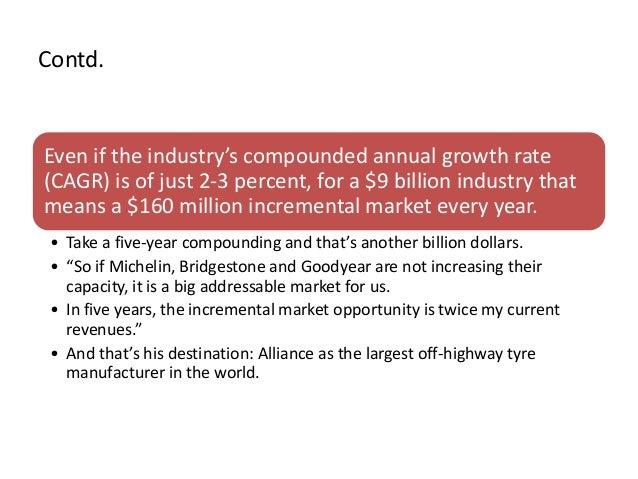 Nitol Tyre Corporate Presentation