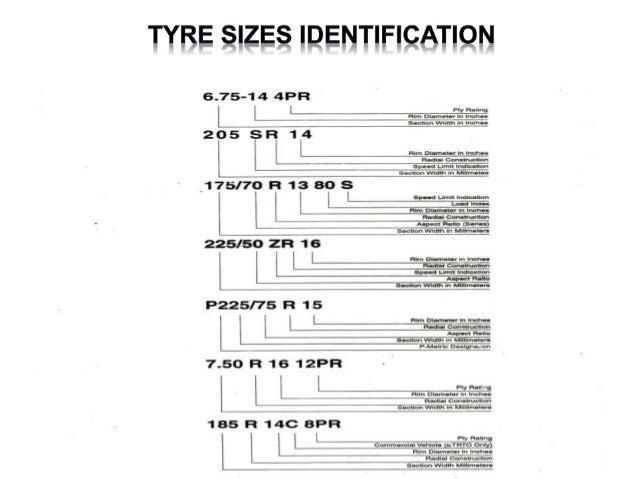 RIB LUG Block, etc RIB-LUG (Multi) Pattern Wise Tyre