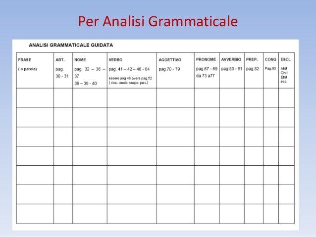 Metodi e strumenti utili per i dsa nei compiti a casa - Diversi analisi grammaticale ...
