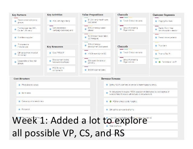 Week  1:  Added  a  lot  to  explore  all  possible  VP,  CS,  and  RS
