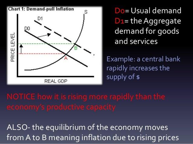 Amosweb is economics: encyclonomic web*pedia.
