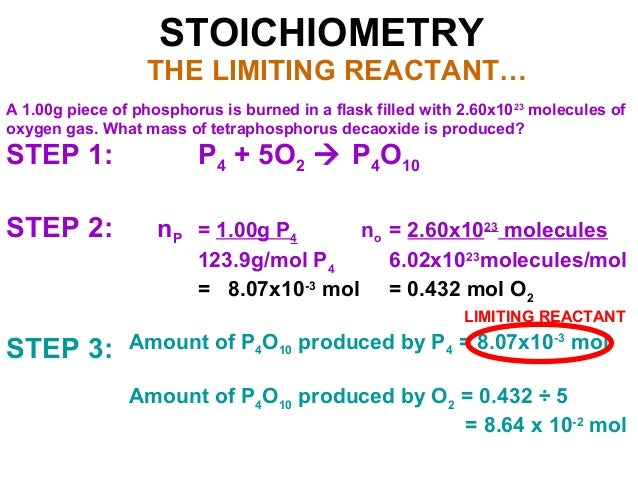 How to find the limiting reactant
