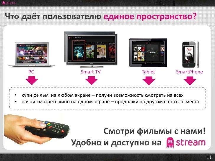Что даёт пользователю единое пространство?       PC                   Smart TV                 Tablet       SmartPhone  • ...