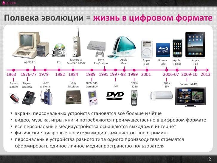 Полвека эволюции = жизнь в цифровом формате                                        Motorola              Sony             ...