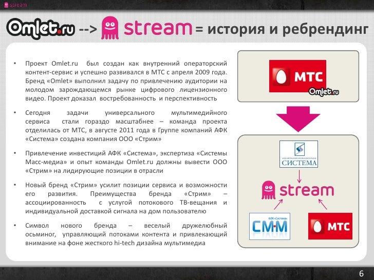 -->                                = история и ребрендинг•   Проект Omlet.ru был создан как внутренний операторский    кон...