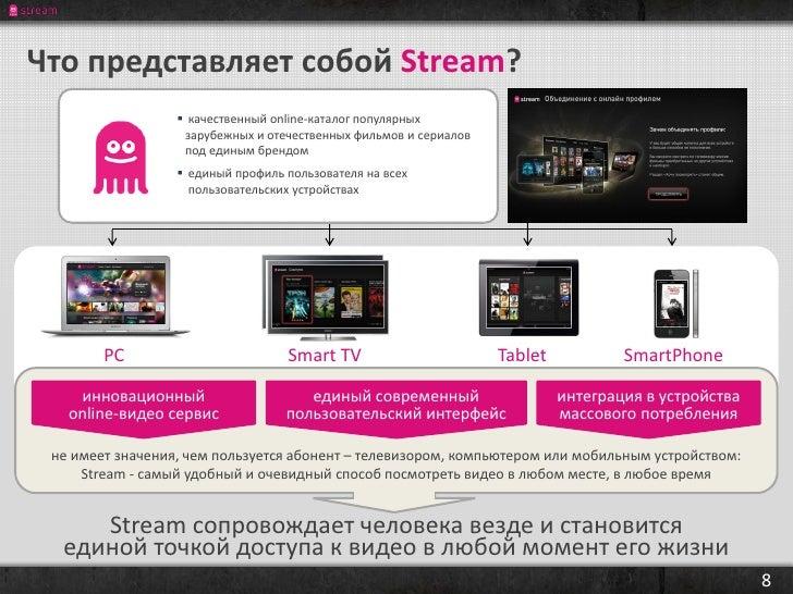 Что представляет собой Stream?                   качественный online-каталог популярных                   зарубежных и от...